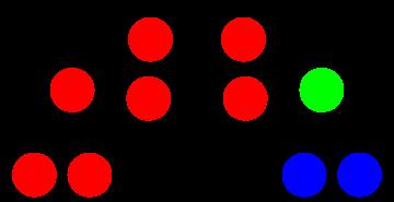 Conseil Général de l'Oblast de Roudky - Composition Roudky10