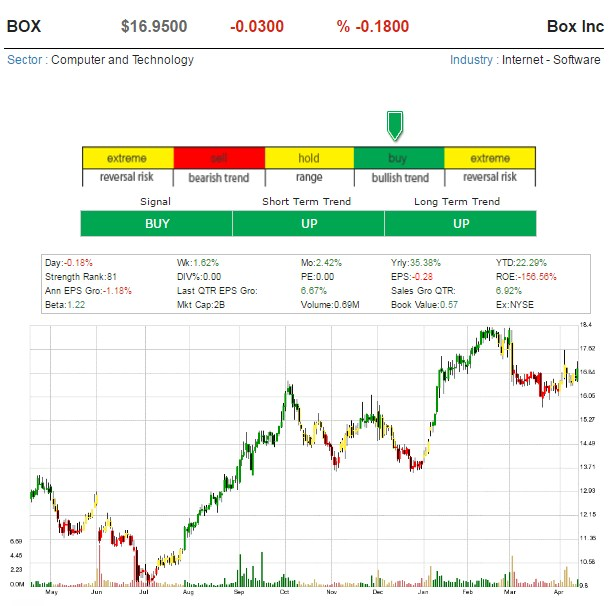 One Hot Stock Picks ! - Page 9 Box_in10