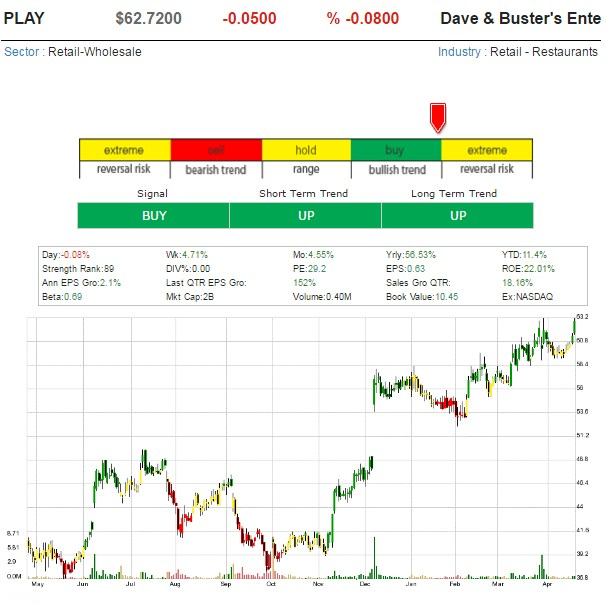 One Hot Stock Picks ! - Page 9 Dave__10