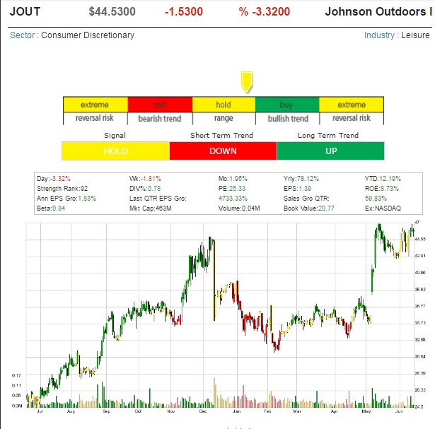 One Hot Stock Picks ! - Page 10 Johnso10