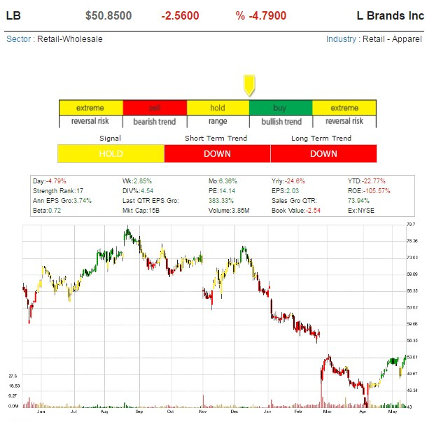 One Hot Stock Picks ! - Page 10 L_bran10