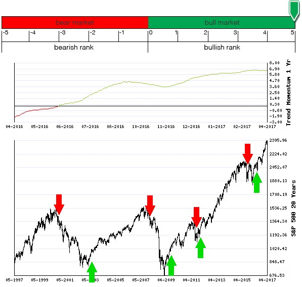 Stocks Trade Signals - Page 12 Long_t13