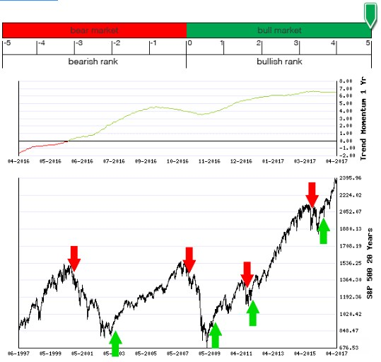 Stocks Trade Signals - Page 12 Long_t14