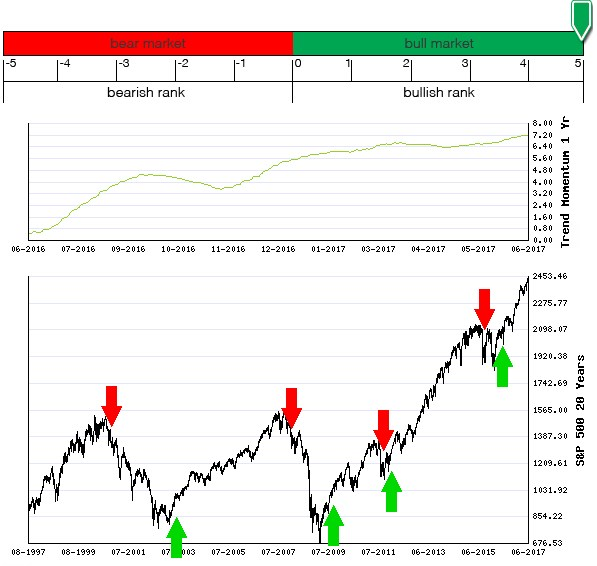 Stocks Trade Signals - Page 13 Long_t15