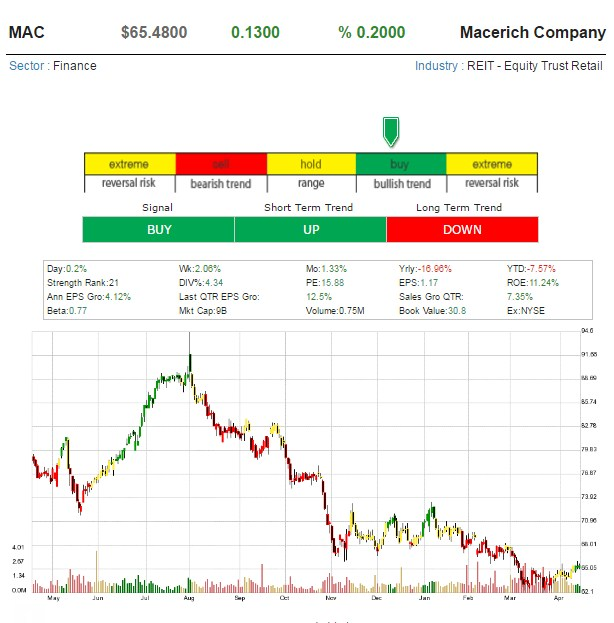 One Hot Stock Picks ! - Page 9 Maceri10