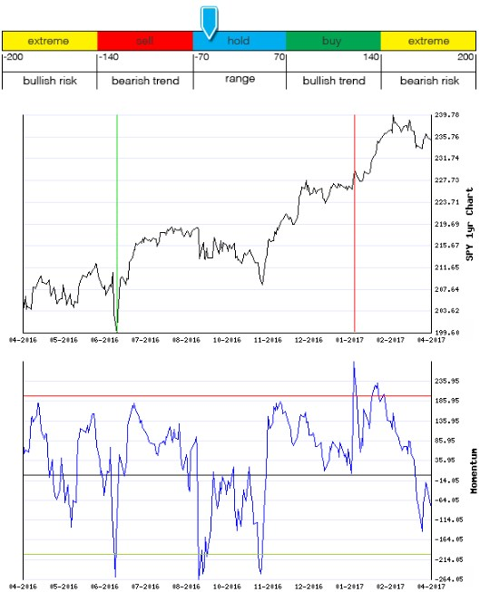 Stocks Trade Signals - Page 13 Moment12