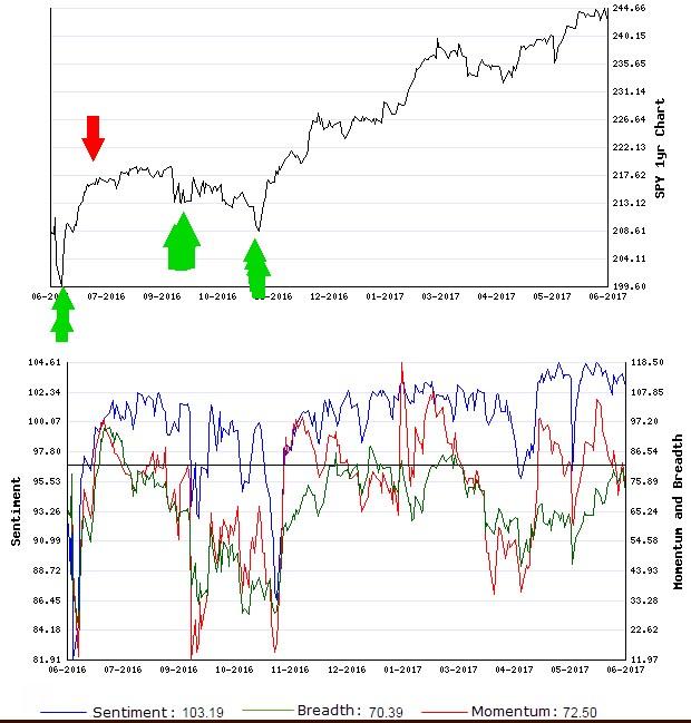 Stocks Trade Signals - Page 12 Short_15