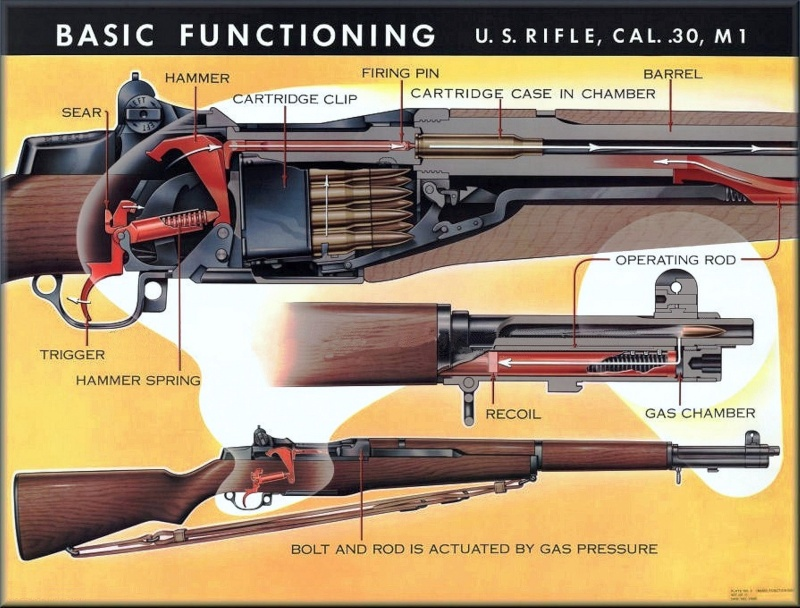 Garand pictures 0210