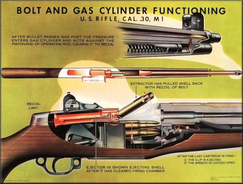 Garand pictures 0910