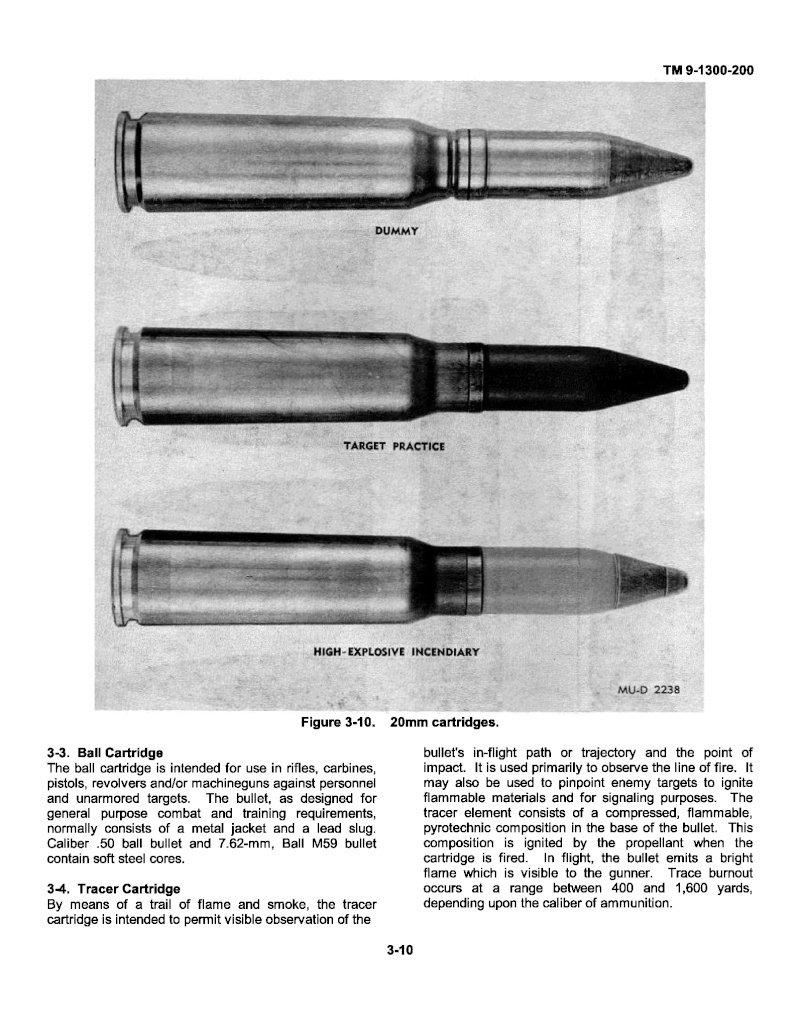 Small arms ammunition  1012