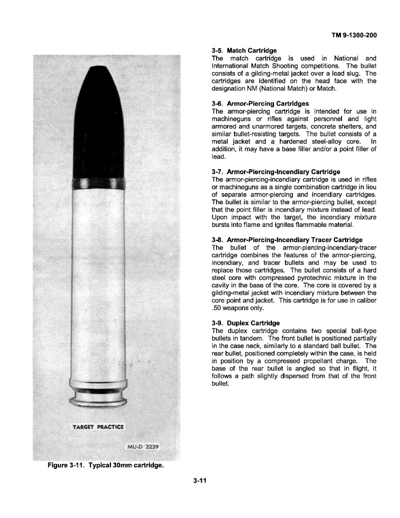Small arms ammunition  1111