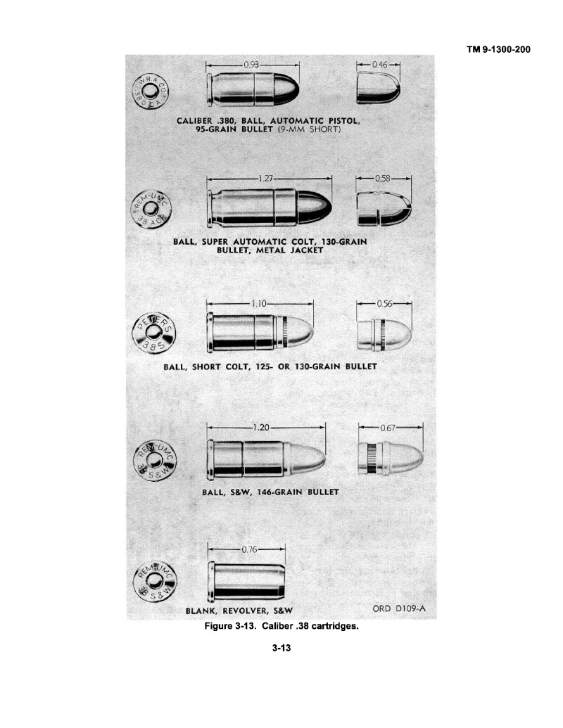 Small arms ammunition  1310