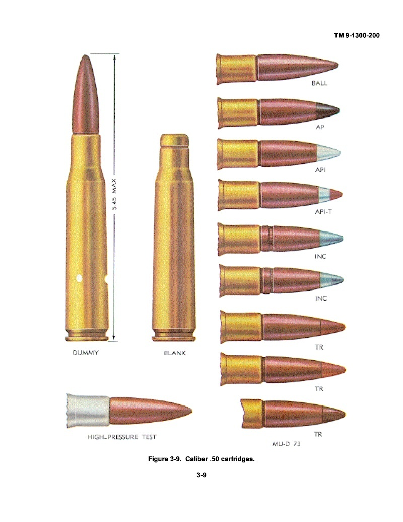 Small arms ammunition  911
