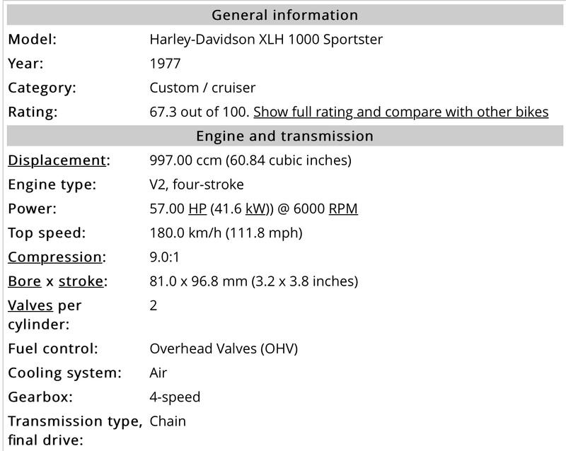 Renseignements Ironhead  214