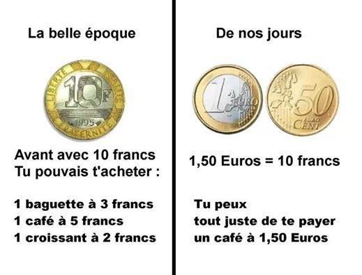 DES CHIFFRES QUI PARLENT: A quand la dévaluation de l'Euro pour la France ou la sortie de l'Euro! 1_infl10