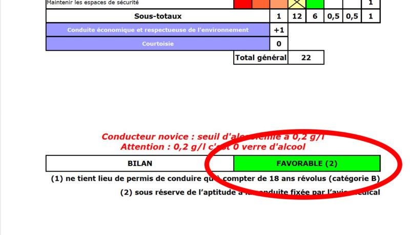 Expériences d'Esprit (7 ème partie)   Permis10