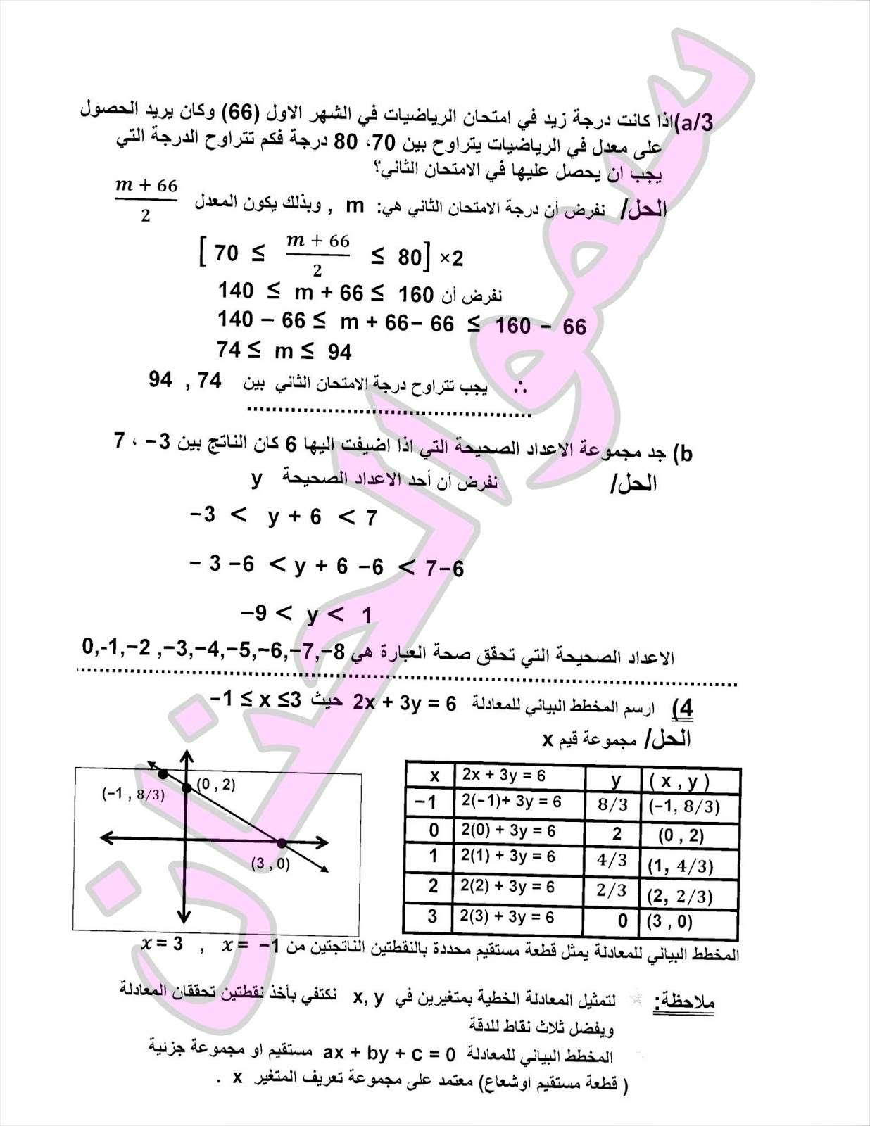 المراجعة المركزة وملخص لمادة الرياضيات للصف الثالث المتوسط 2017 | الجزء 2 1211