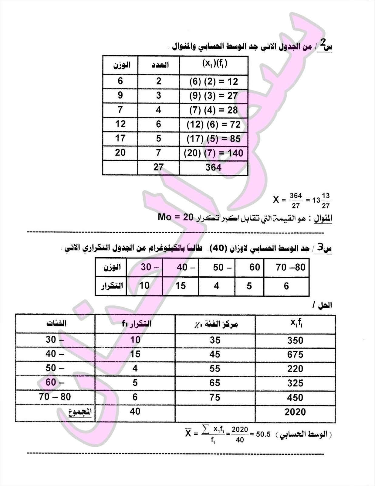 المراجعة المركزة وملخص لمادة الرياضيات للصف الثالث المتوسط 2017 | الجزء 3 2810