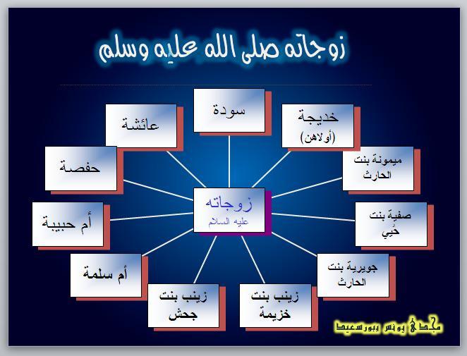 محمد رسول الله 515