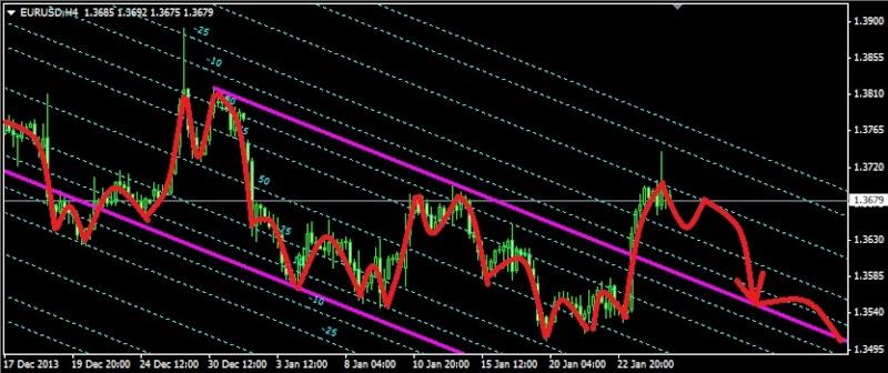 Торговля валютными парами audusd nzdusd usdcad ...jpy и т.д. - Страница 6 Eurusd12