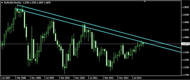 Торговля валютными парами audusd nzdusd usdcad ...jpy и т.д. - Страница 6 Eurusd13