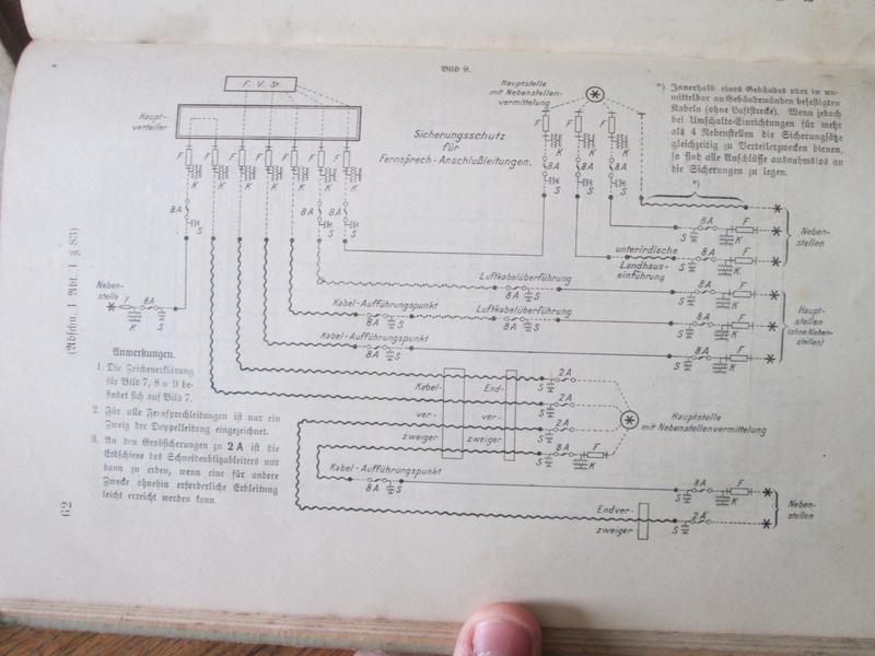 Telegraphenbauordnung Img_3416