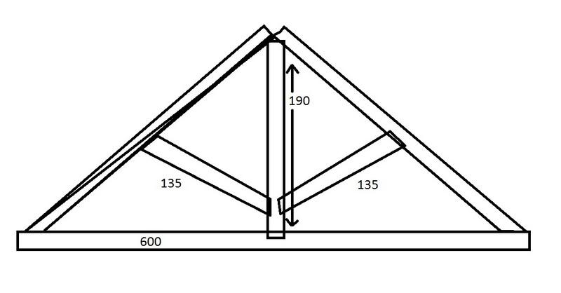Modification charpente Mesure10