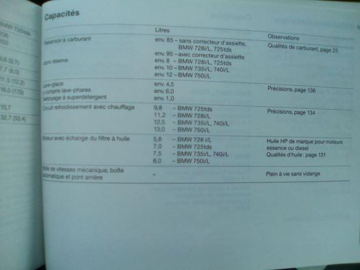 vidange moteur avec changement du joint de carter  - Page 2 17309311