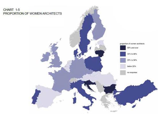 mapa de arquitectas en europa