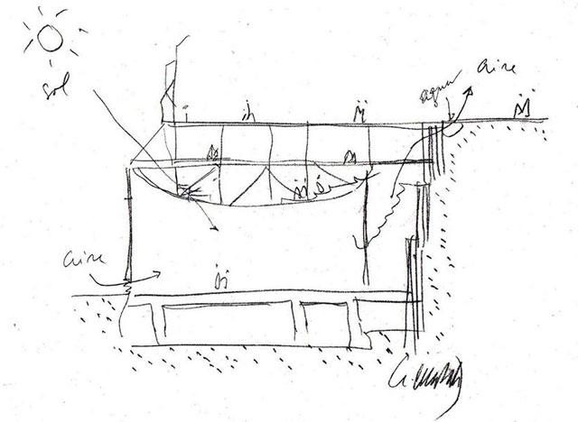 ¿Eres capaz de identificar a un Arquitecto Famoso por un dibujo suyo? Seccio10