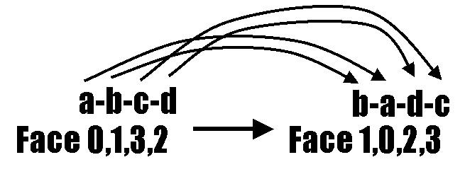 EmissiveColor command Ft10