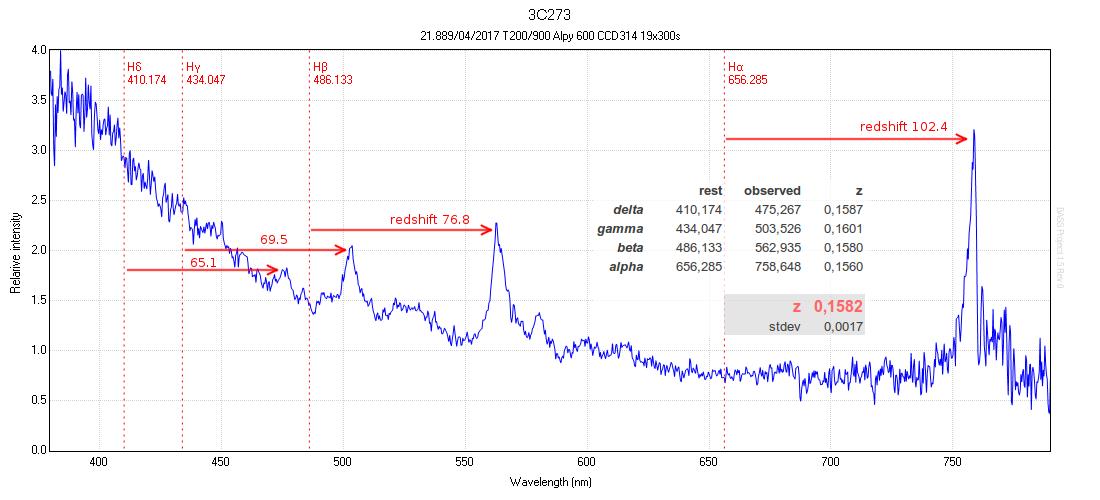 Quasar 3C273 3c273_10