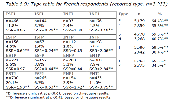 Statistique and co - Page 2 Stats_21