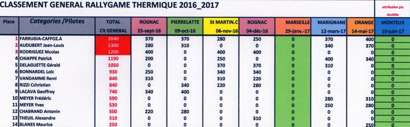 GENERAL RALLYGAME THERMIQUE 2017 Genera23