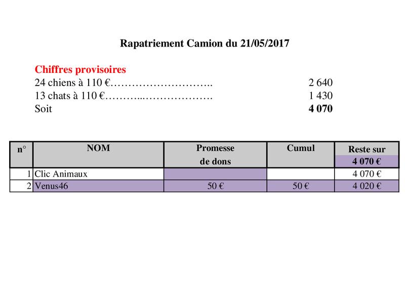 ORASTIE : RAPATRIEMENT PAR CAMION Arrivée le 21 Mai 2017 Rapat_13