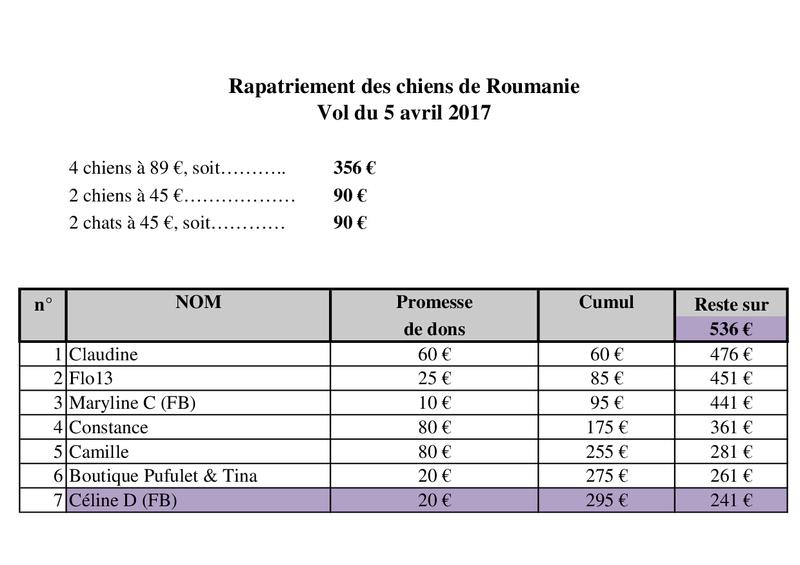 DE ROUMANIE, Arrivée par avion du 5 avril 2017 - Roissy CDG Vol_ta12