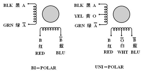sens polarite cablage sur carte mks gen v1.4 Cable_10
