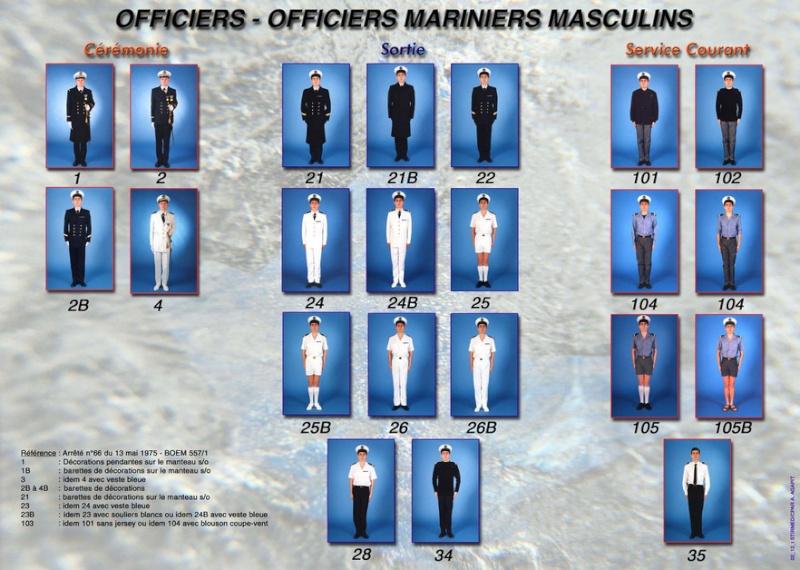 [Les traditions dans la Marine] Tenue dans la Marine- Tome 02 - Page 3 Tenues10