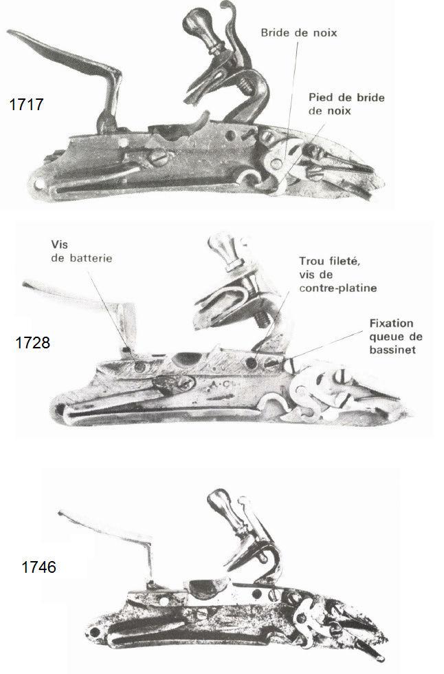 Fusil modèle 1746 (en fait 1717!) et comparaison des platines 1717 à 1754. Platin10