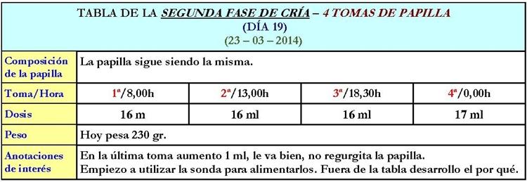 - DÍA 19 (23-03-2014) 75032