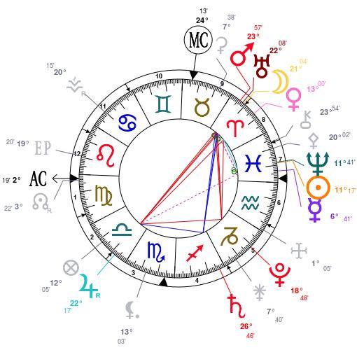 Aspects du mois de Mars 1er_ma11