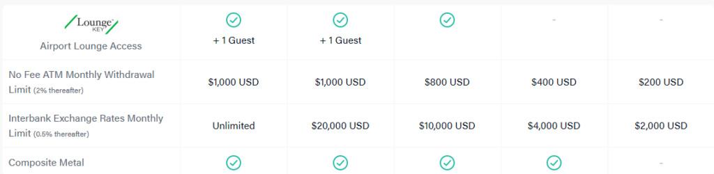 Crypto.com app Review y código de referido de crypto.com - Promoción 100$ Crypto11