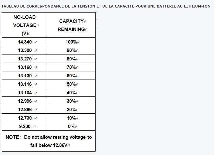 batterie HS  - Page 3 Niveau11