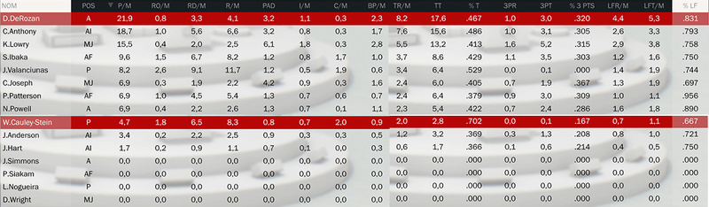 °Open Gym° - Page 8 Stats_11