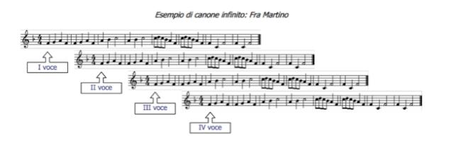 Le forme musicali Scherm38
