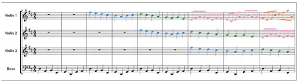 Le forme musicali Scherm39