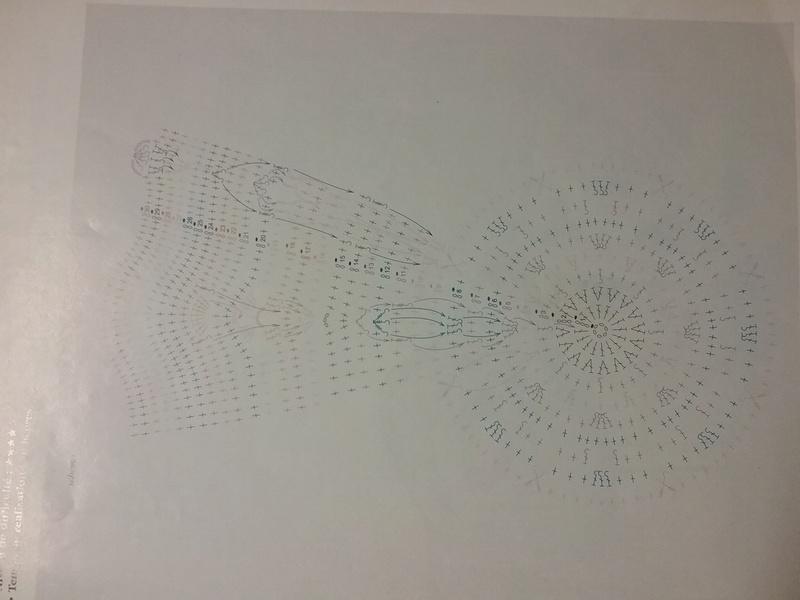 Mandala avec diagramme 20170410