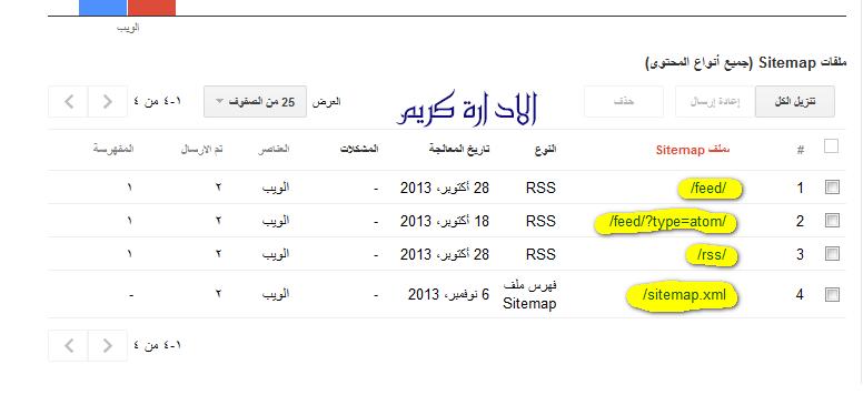 اريد ارشفه منتداي و مواضيعه في محرك البحث Google باستمرار Muslim62