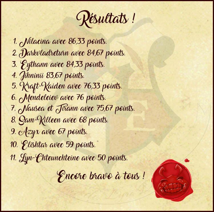 [23/04/647 ~ CR] Le Bal Fleurette ! Result11