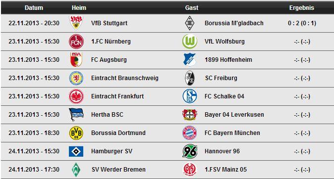 Bundesliga Captur10